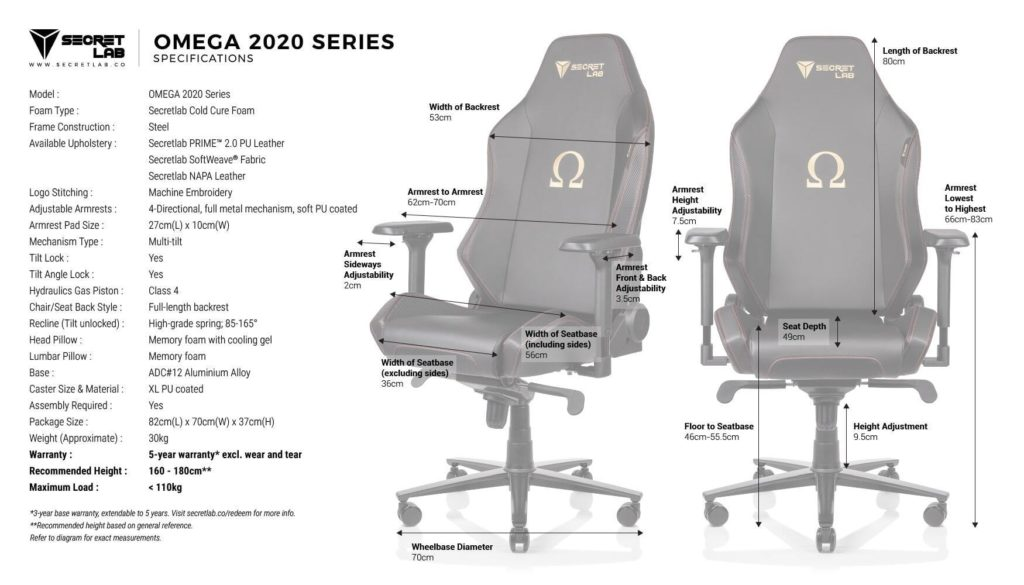 OMEGA 2020 series specifications